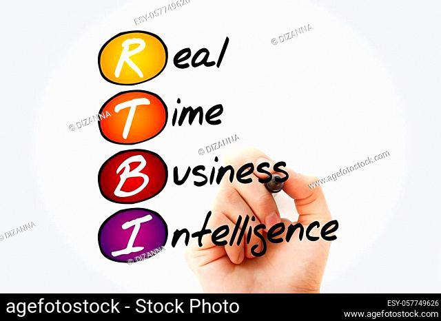 Hand writing RTBI - Real Time Business Intelligence with marker, concept background