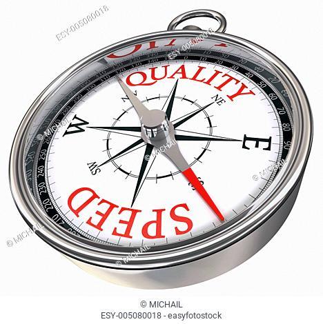quality versus speed concept compass