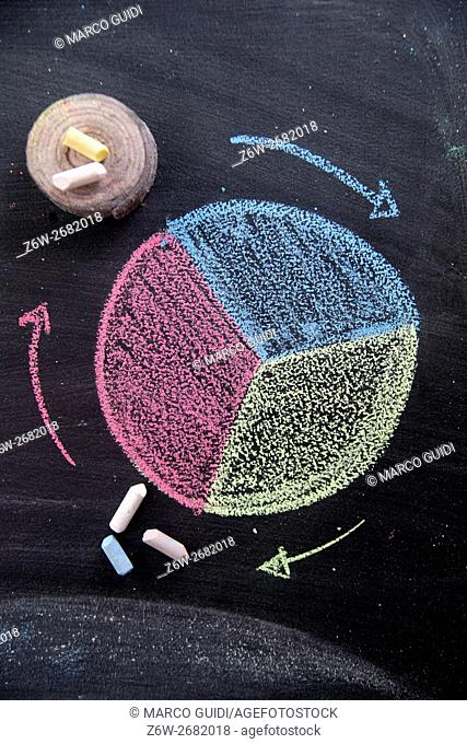 Graphic representation with chalk on the blackboard of the fundamental colors, rgb