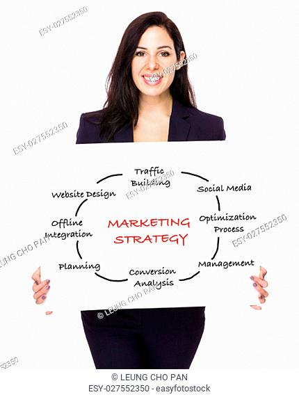 Asian businesswoman holding a placard showing with marketing strategy concept