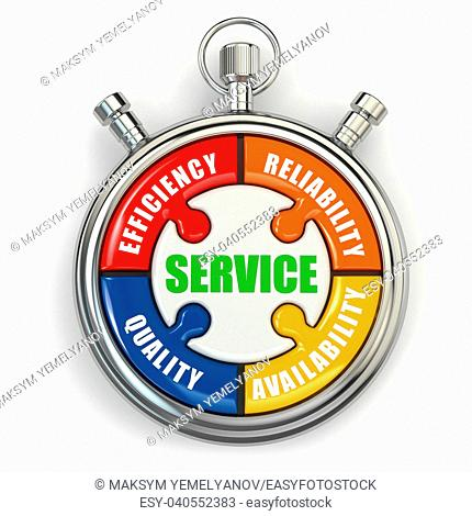 Service puzzle on white background. Conceptual three-dimensional image