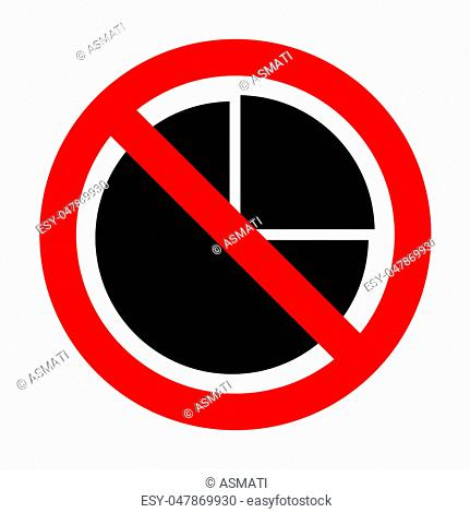 No Business graph sign