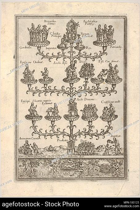 The Hierarchy of the church in the form of a tree, hell below, a plate from a book. Artist: Anonymous; Date: ca. 1550-1650; Dimensions: sheet: 8 13/16 x 6 5/16...