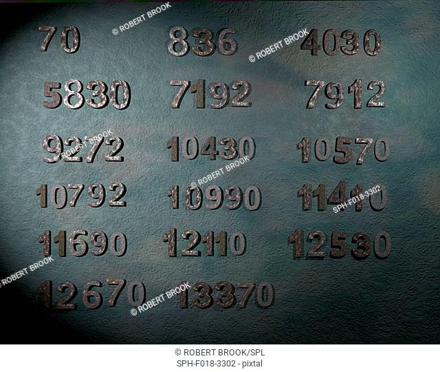 The first 17 weird numbers, computer artwork. A weird number is an abundant number that is not semi-perfect. Abundant numbers are ones where the sum of proper...