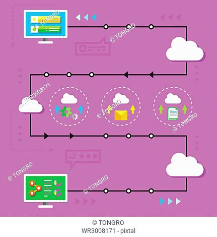 Sending data on mobile network with Cloud