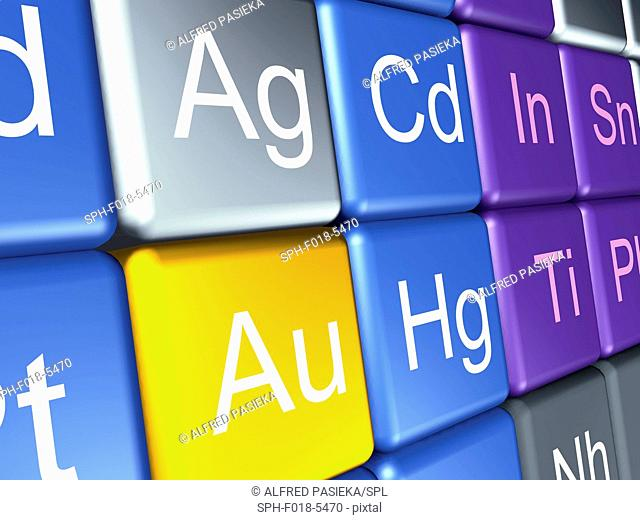Computer artwork of a close-up of the periodic table focussed on the chemical elements silver (Ag=Argentum) and gold (Au=Aurum)