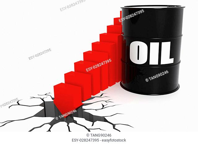 Oil price suddenly fall through the floor, isolated on white, 3D rendering
