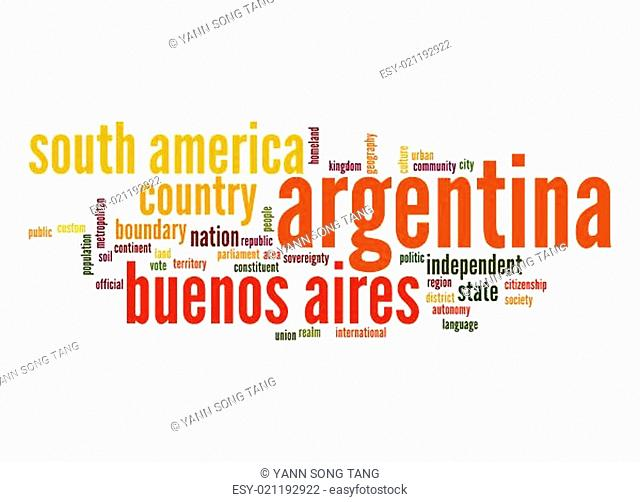 Argentina word cloud