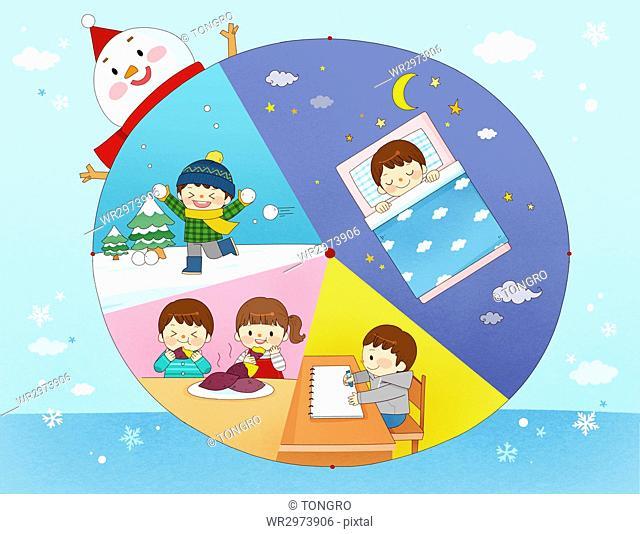Plan of winter vacation