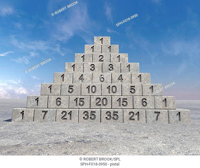 Ancient number series forming a triangle where each row down contains the sum of adjacent numbers above, and there ca n be any number of rows