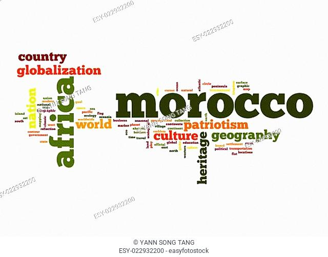 Morocco word cloud