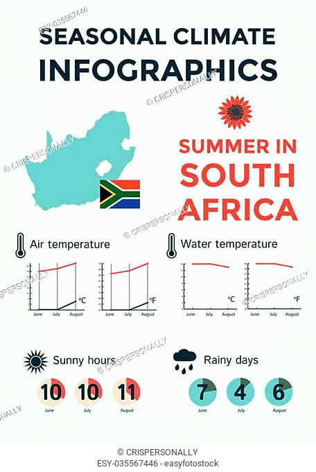 Seasonal Climate Infographics. Weather, Air and Water Temperature, Sunny Hours and Rainy Days. Summer in South Africa. Vector Illustration EPS10