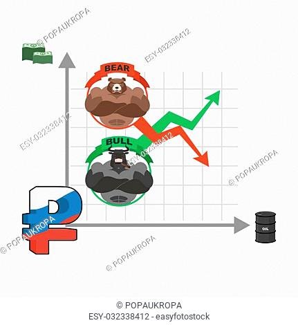 Rise and fall of Russian ruble. Change quotes of national currency. Oil and dollars. Market dependence from oil reserves. Barrel of oil. Bull and bear
