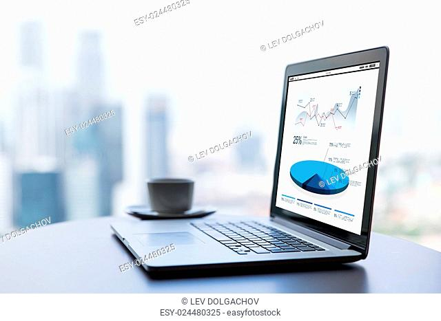 technology, statistics, economics, business and modern life concept- close up of open laptop computer with charts on screen and coffee cup on table at office or...