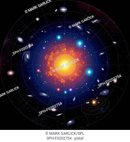 Big Bang timeline, illustration