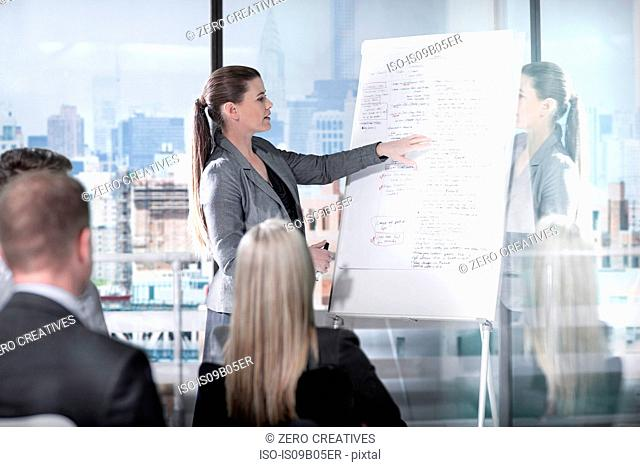 Businessman and businesswomen at brainstorming meeting in office