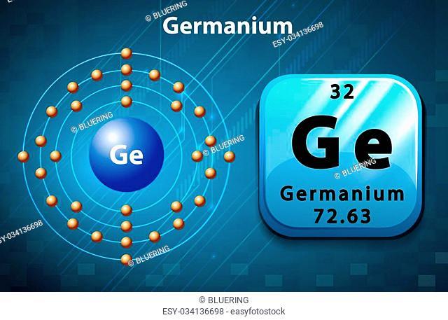 Symbol and electron diagram for Germanium illustration