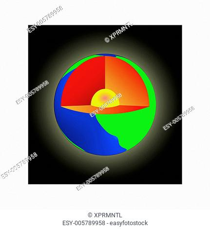 The inner core, interior of the Earth, Geosphere, Lithosphere