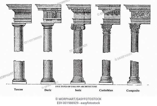Five types of old column architecture old engraving  Vector, engraved illustration showing a Tuscan, Doric, Ionic, Corinthian and Composite Greek and Roman...