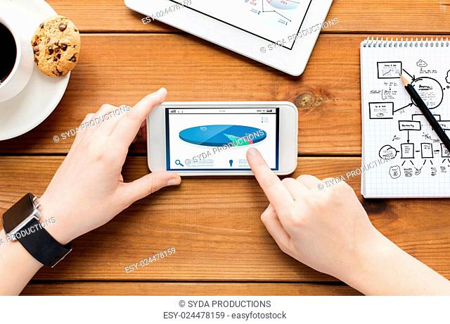 technology, business, statistics, people and economics concept - close up of woman with pie chart on smartphone screen and coffee cup on wooden table